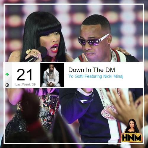Nicki Minaj est de retour dans le Billboard Hot100!